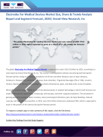 Electrodes For Medical Devices Market