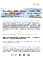 Hemophilia Gene Therapy Market Size Projected to be Resilient by 2026