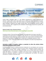 Primary Biliary Cholangitis Treatment Market