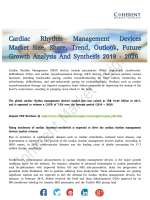 Cardiac Rhythm Management Devices Market Scrutinized in New Research By 2026