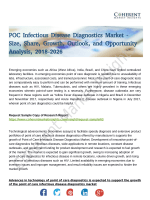 POC Infectious Disease Diagnostics Market