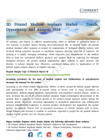 3D Printed Medical Implants Market