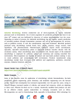 Industrial Microbiology Market