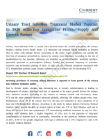 Urinary Tract Infection Treatment Market