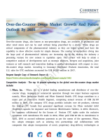 Over-the-Counter Drugs Market Growth And Future Outlook By 2026