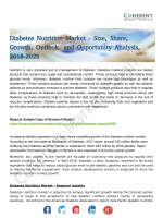 Diabetes Nutrition Market