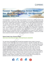 Neonatal Thermoregulation Devices Market
