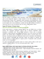 Implantable Cardiac Pacemaker Market