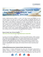 Alveolar Rhabdomyosarcoma Treatment Market