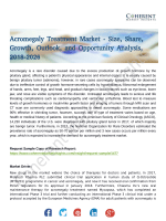 Acromegaly Treatment Market