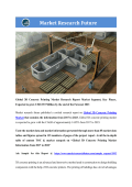 Global 3D Concrete Printing Market