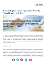Bioactive Peptide Market Equipments Details by Clinical Experts 2018-2026