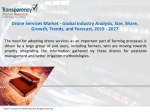 Drone Services Market - Global Industry Analysis, Size, Share, Growth, Trends, and Forecast, 2019 - 2027