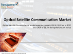 Optical Satellite Communication Market