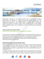 Electrosurgery Accessories Market
