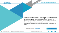 Industrial Coatings Market Outlook 2019-2025: Top Companies, Trends, Growth Factors Details by Regions, Types and Applications