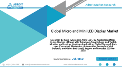 Micro and Mini LED Display Market