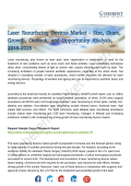 Laser Resurfacing Devices Market