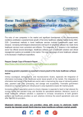 Home Healthcare Software Market