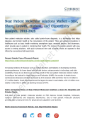 Near Patient Molecular solutions Market