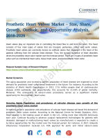 Prosthetic Heart Valves Market