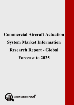 Commercial Aircraft Actuation System Market