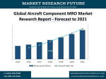 Aircraft Component MRO Market Research Report - Global Forecast to 2023