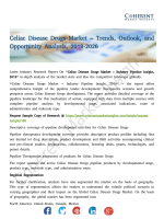 Celiac Disease Drugs Market