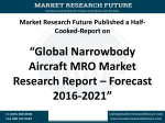 Global Narrowbody Aircraft MRO Market Research Report – Forecast 2016-2021