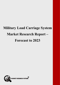 Military Load Carriage System Market